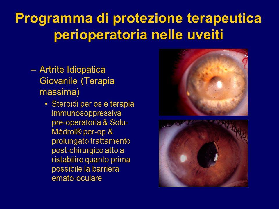 Programma di protezione terapeutica perioperatoria nelle uveiti