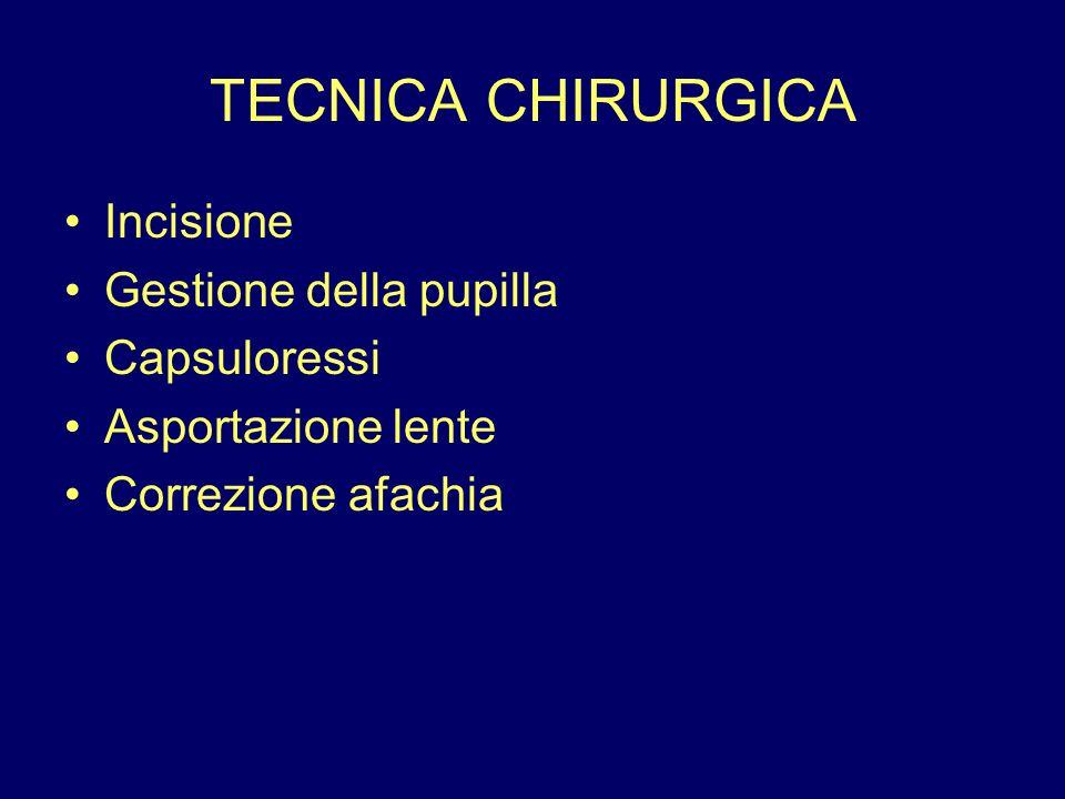 TECNICA CHIRURGICA Incisione Gestione della pupilla Capsuloressi