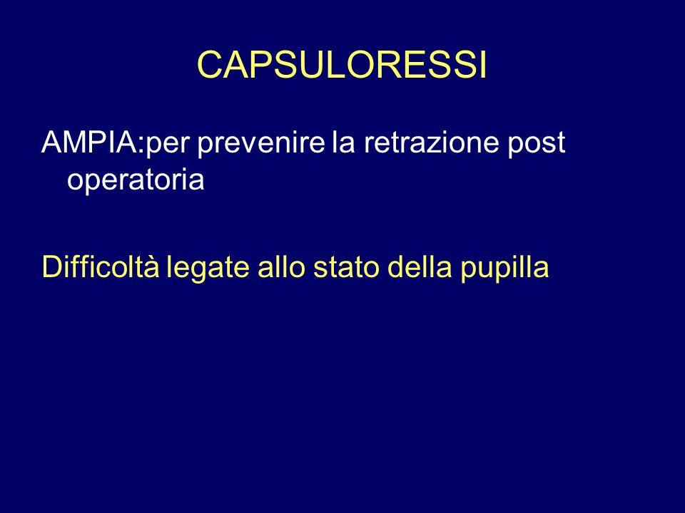 CAPSULORESSI AMPIA:per prevenire la retrazione post operatoria Difficoltà legate allo stato della pupilla
