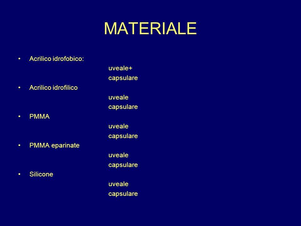 MATERIALE Acrilico idrofobico: uveale+ capsulare Acrilico idrofilico
