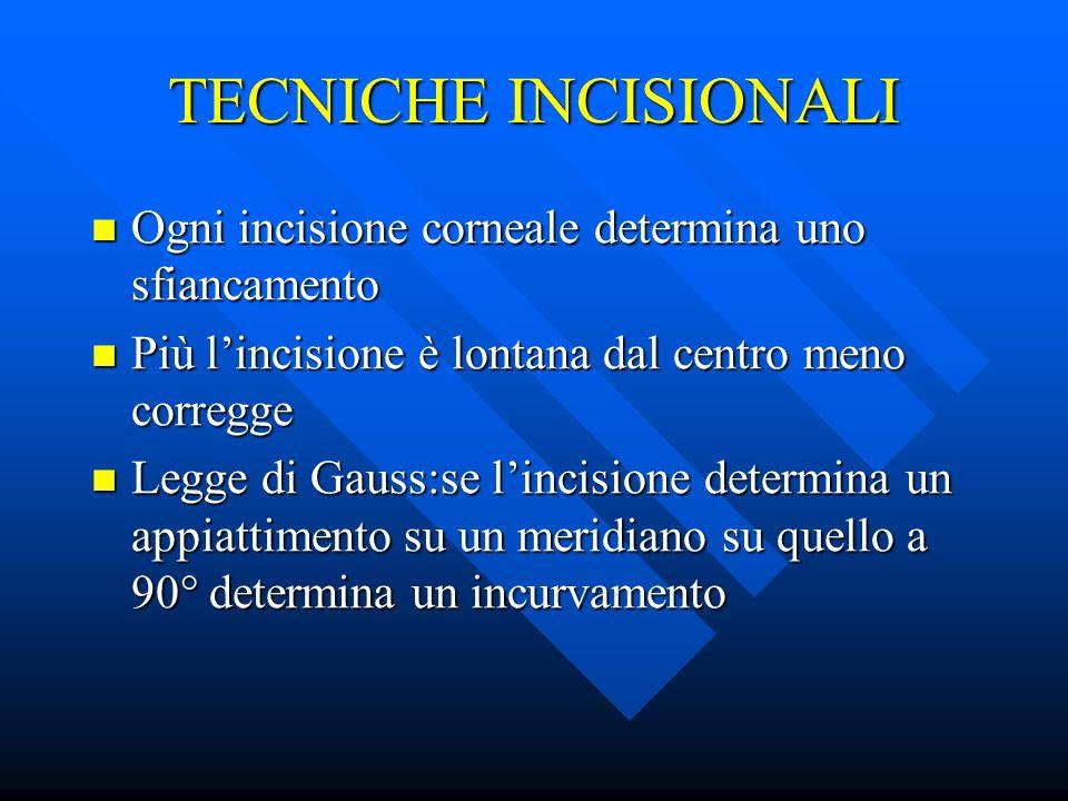 TECNICHE INCISIONALI Ogni incisione corneale determina uno sfiancamento. Più l'incisione è lontana dal centro meno corregge.