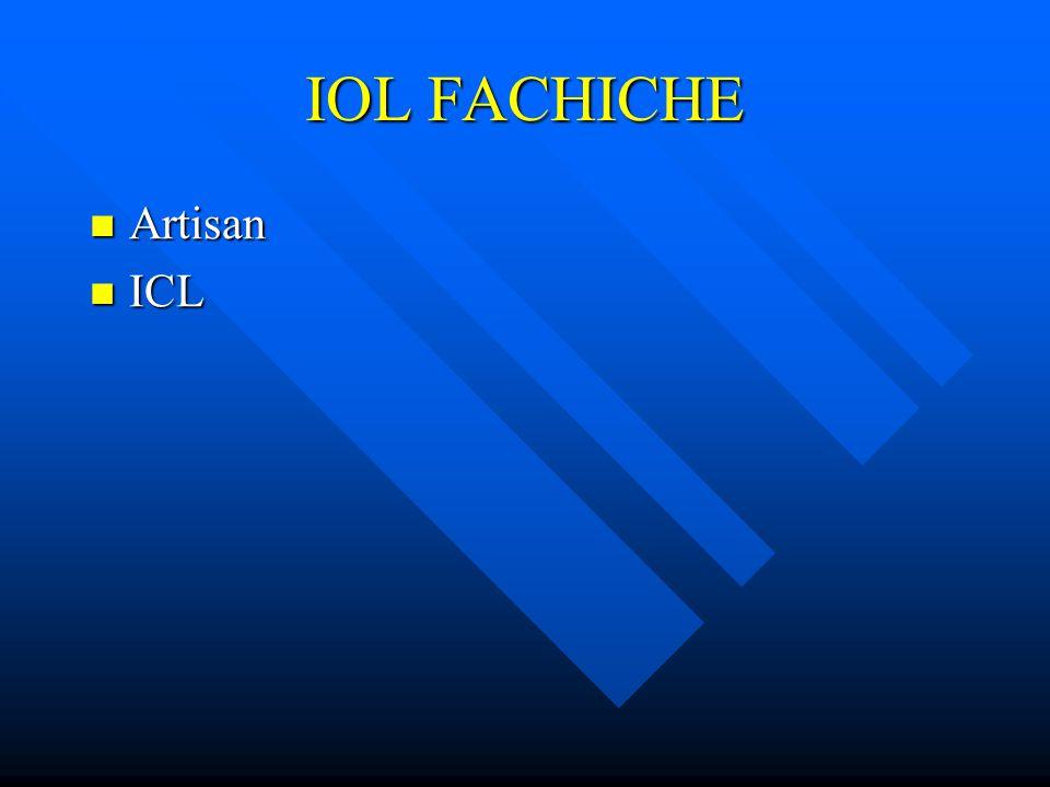 IOL FACHICHE Artisan ICL