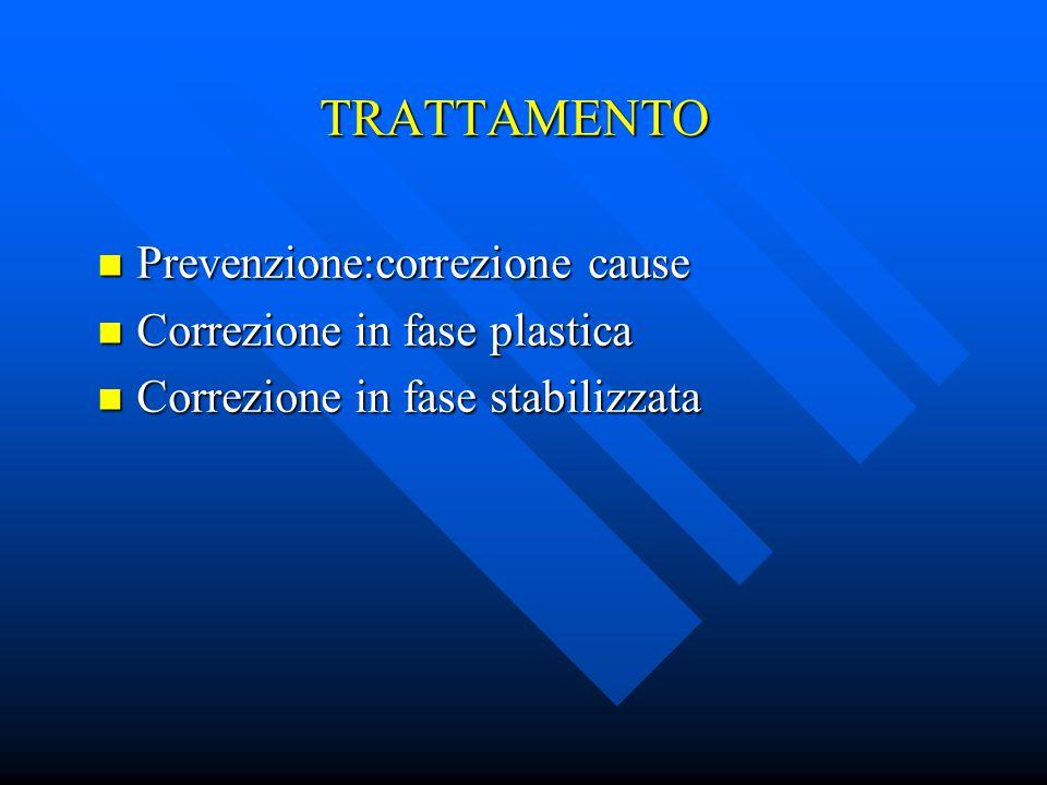 TRATTAMENTO Prevenzione:correzione cause Correzione in fase plastica