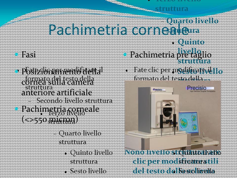Pachimetria corneale Fasi Pachimetria pre taglio
