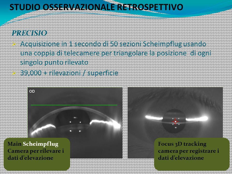 STUDIO OSSERVAZIONALE RETROSPETTIVO