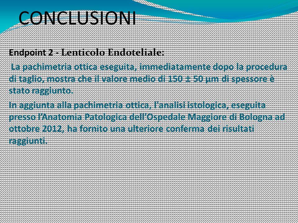 CONCLUSIONI Endpoint 2 - Lenticolo Endoteliale: