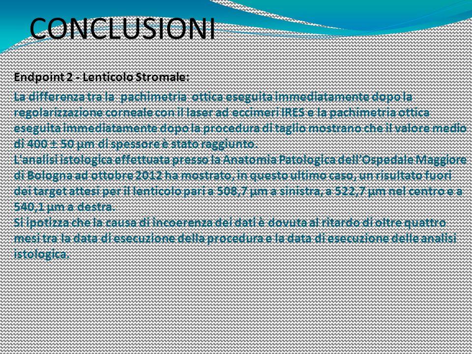 CONCLUSIONI Endpoint 2 - Lenticolo Stromale: