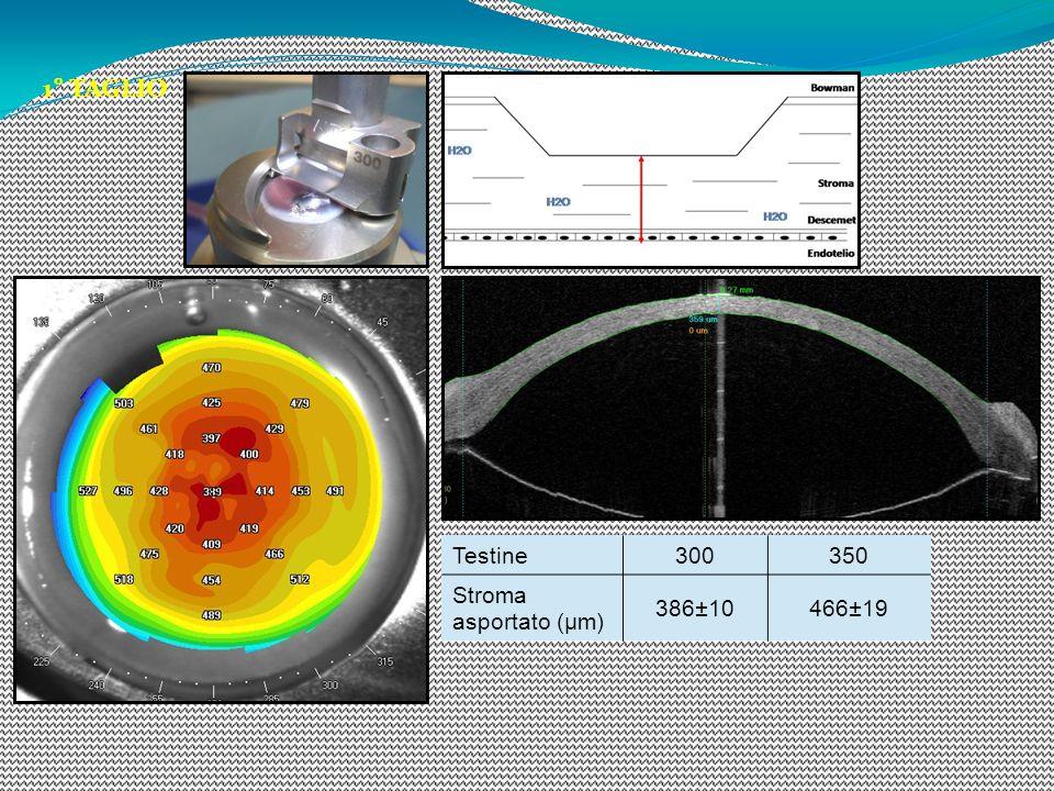 1° TAGLIO Testine 300 350 Stroma asportato (µm) 386±10 466±19