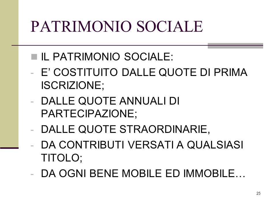 PATRIMONIO SOCIALE IL PATRIMONIO SOCIALE: