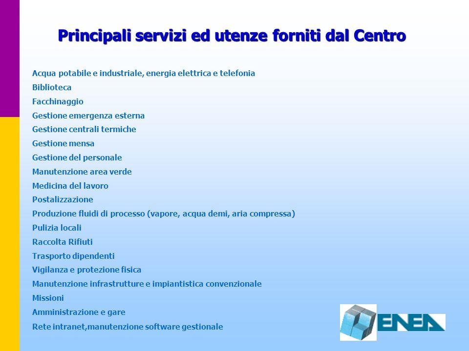 Principali servizi ed utenze forniti dal Centro