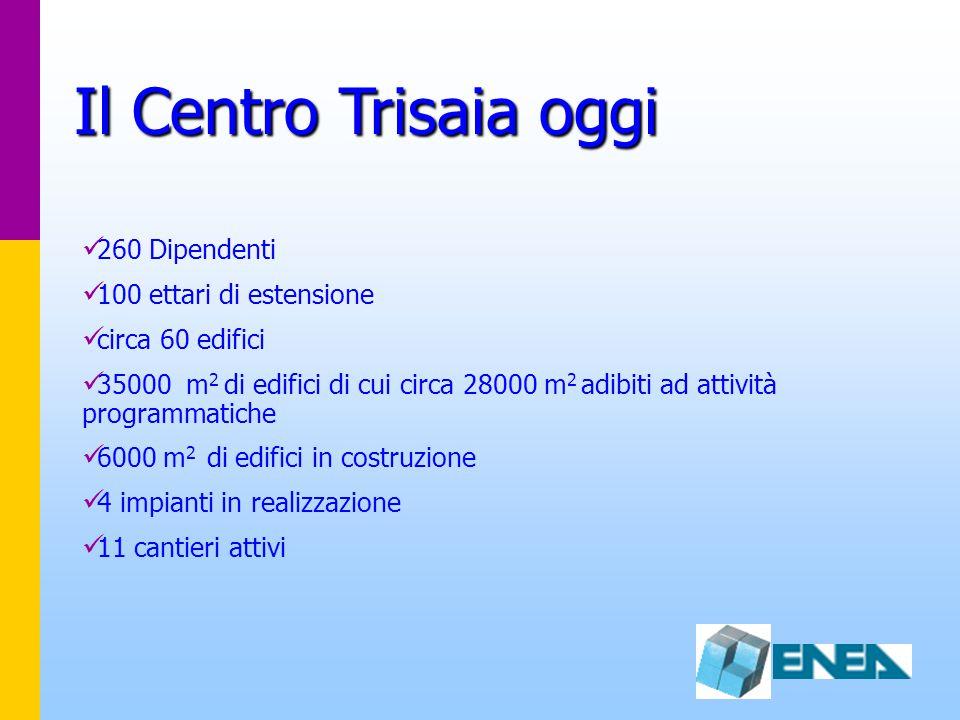 Il Centro Trisaia oggi 260 Dipendenti 100 ettari di estensione