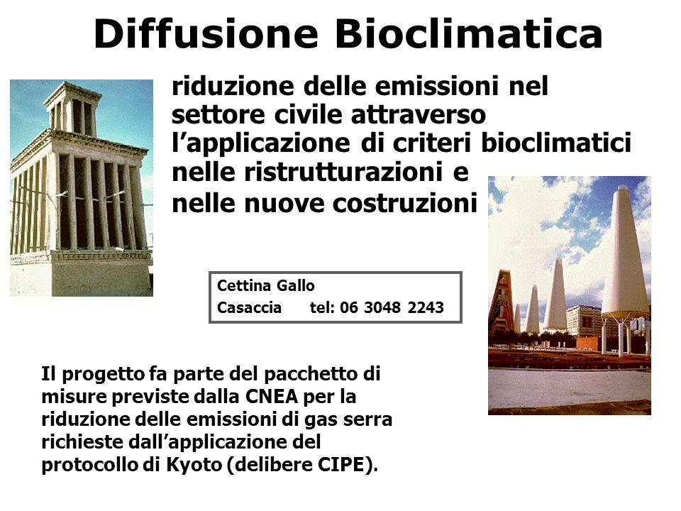 Diffusione Bioclimatica