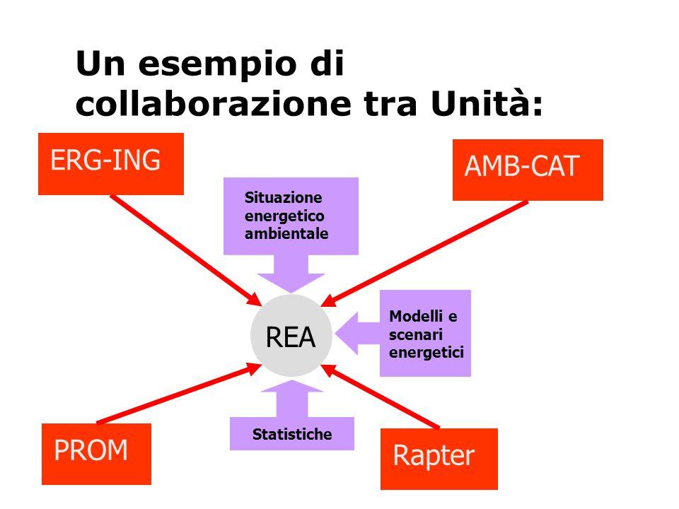 Un esempio di collaborazione tra Unità: