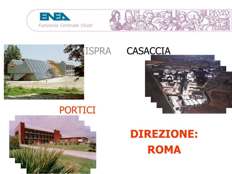 DIREZIONE: ROMA ISPRA CASACCIA PORTICI