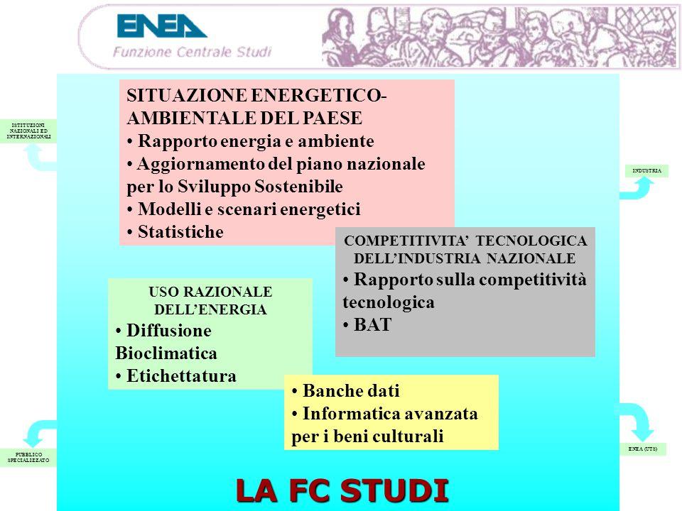 LA FC STUDI SITUAZIONE ENERGETICO-AMBIENTALE DEL PAESE