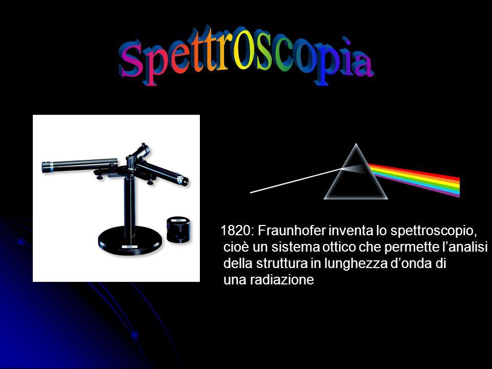 Spettroscopia 1820: Fraunhofer inventa lo spettroscopio,