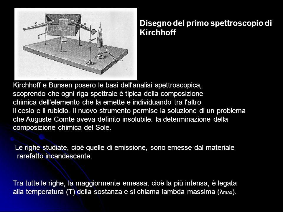 Disegno del primo spettroscopio di Kirchhoff