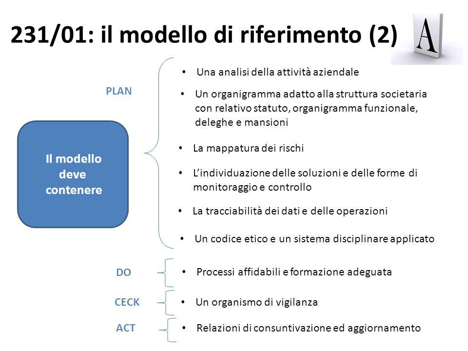 231/01: il modello di riferimento (2)