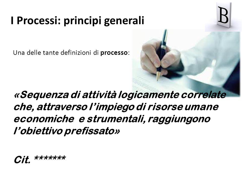 I Processi: principi generali