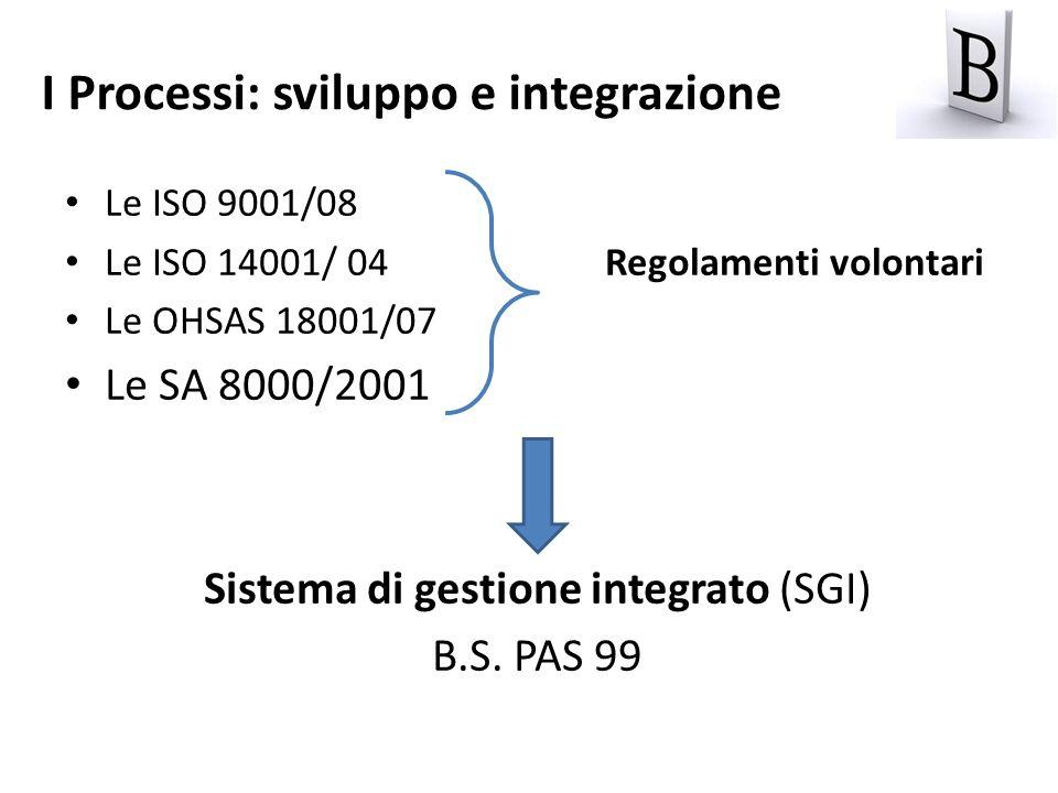 Sistema di gestione integrato (SGI)