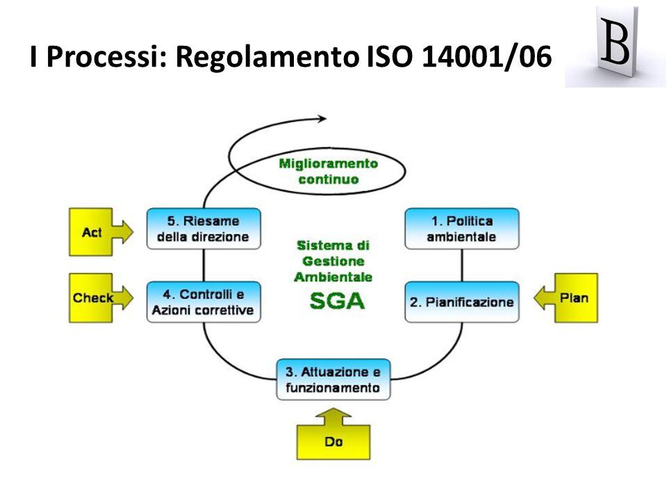 I Processi: Regolamento ISO 14001/06