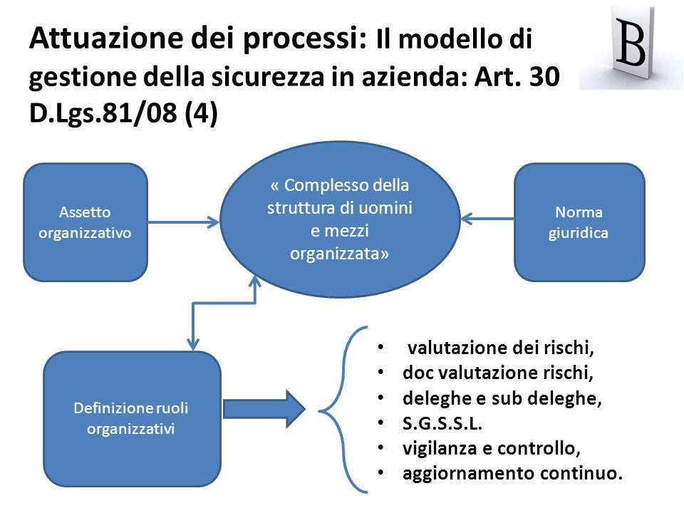 Attuazione dei processi: Il modello di gestione della sicurezza in azienda: Art. 30 D.Lgs.81/08 (4)