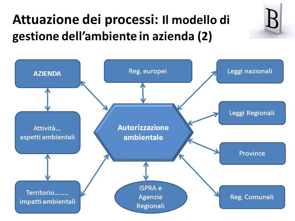Autorizzazione ambientale
