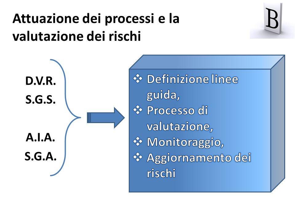 Attuazione dei processi e la valutazione dei rischi