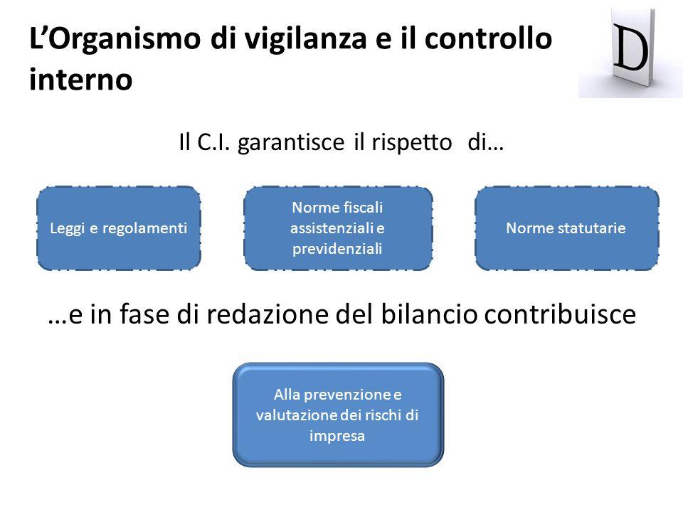 L'Organismo di vigilanza e il controllo interno