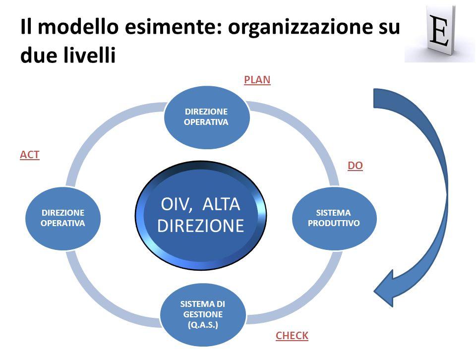 SISTEMA DI GESTIONE (Q.A.S.)