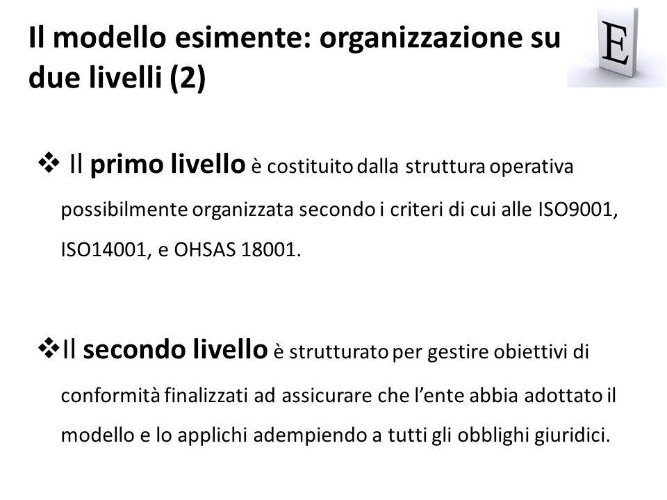 Il modello esimente: organizzazione su due livelli (2)