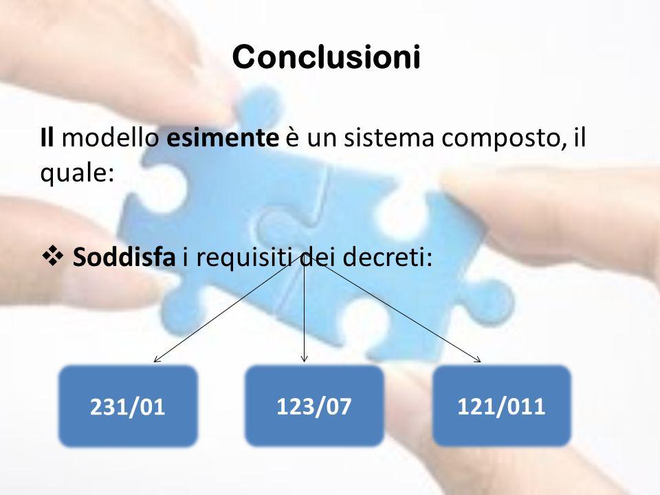 Conclusioni Il modello esimente è un sistema composto, il quale:
