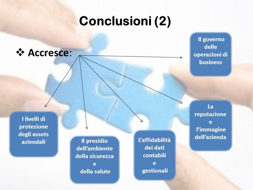 Conclusioni (2) Accresce: Il governo delle operazioni di business