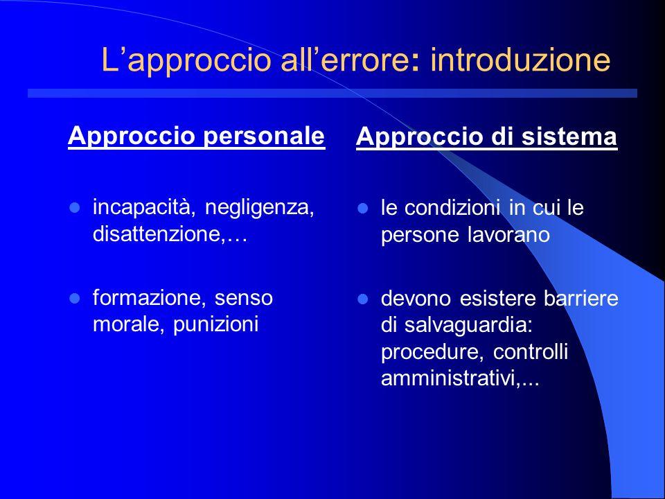 L'approccio all'errore: introduzione
