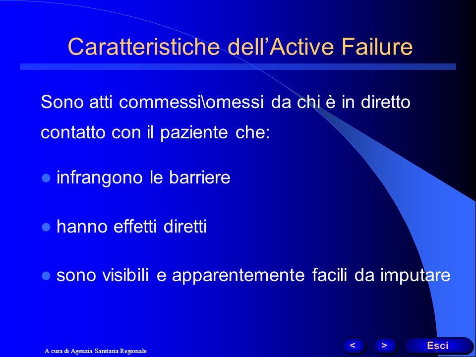 Caratteristiche dell'Active Failure