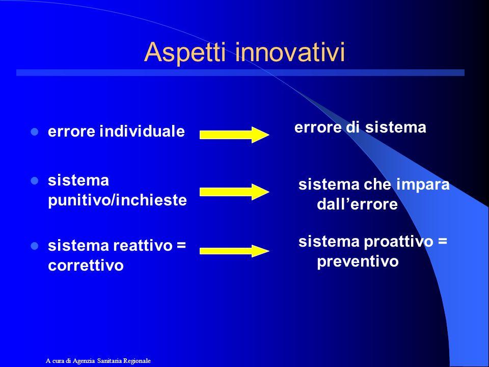 Aspetti innovativi errore di sistema errore individuale