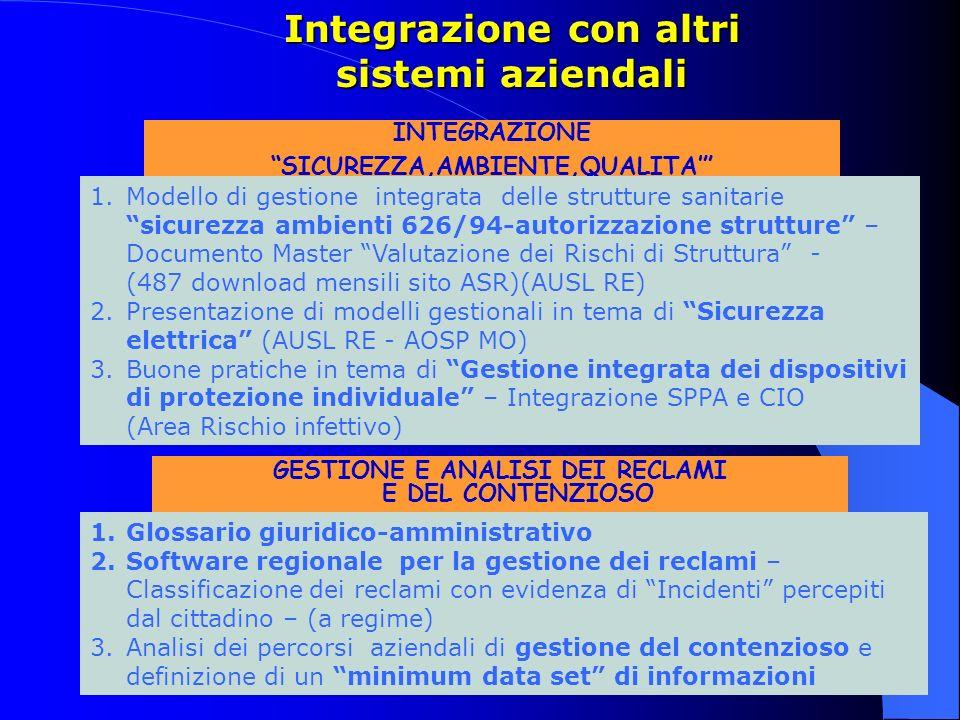 Integrazione con altri sistemi aziendali