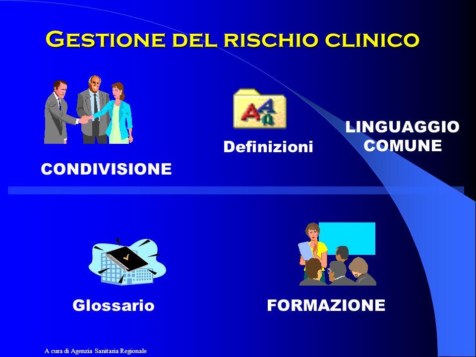 Gestione del rischio clinico