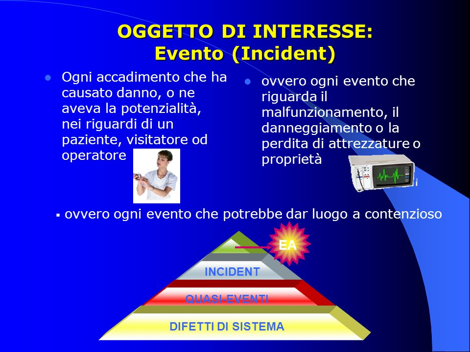 OGGETTO DI INTERESSE: Evento (Incident)