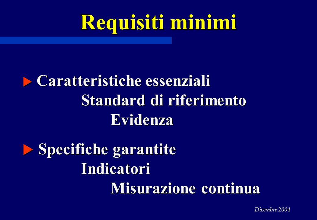 Requisiti minimi Specifiche garantite Indicatori Misurazione continua