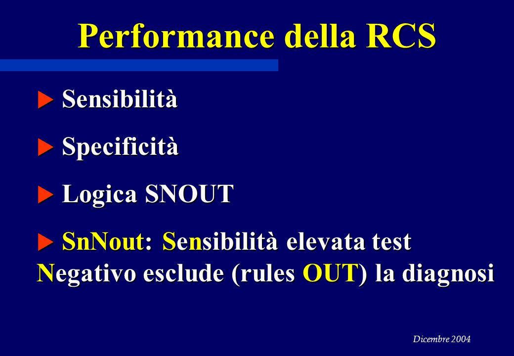 Performance della RCS Sensibilità Specificità Logica SNOUT