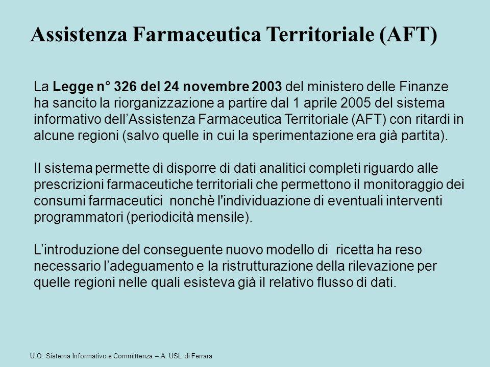 Assistenza Farmaceutica Territoriale (AFT)