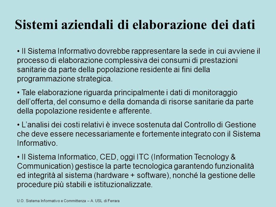 Sistemi aziendali di elaborazione dei dati