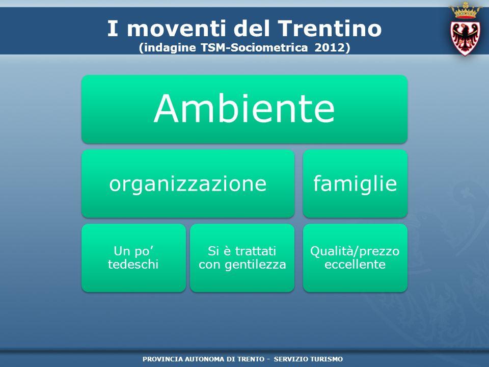 I moventi del Trentino (indagine TSM-Sociometrica 2012)
