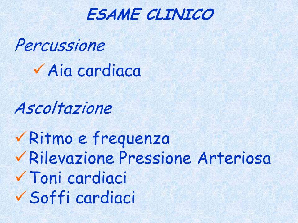 Rilevazione Pressione Arteriosa Toni cardiaci Soffi cardiaci