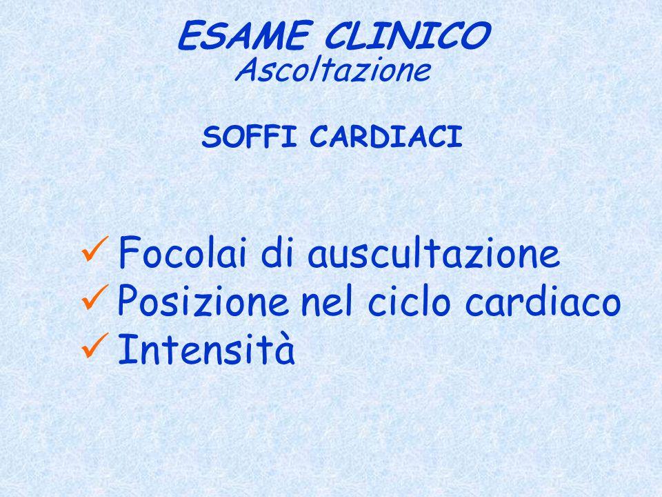 Focolai di auscultazione Posizione nel ciclo cardiaco Intensità