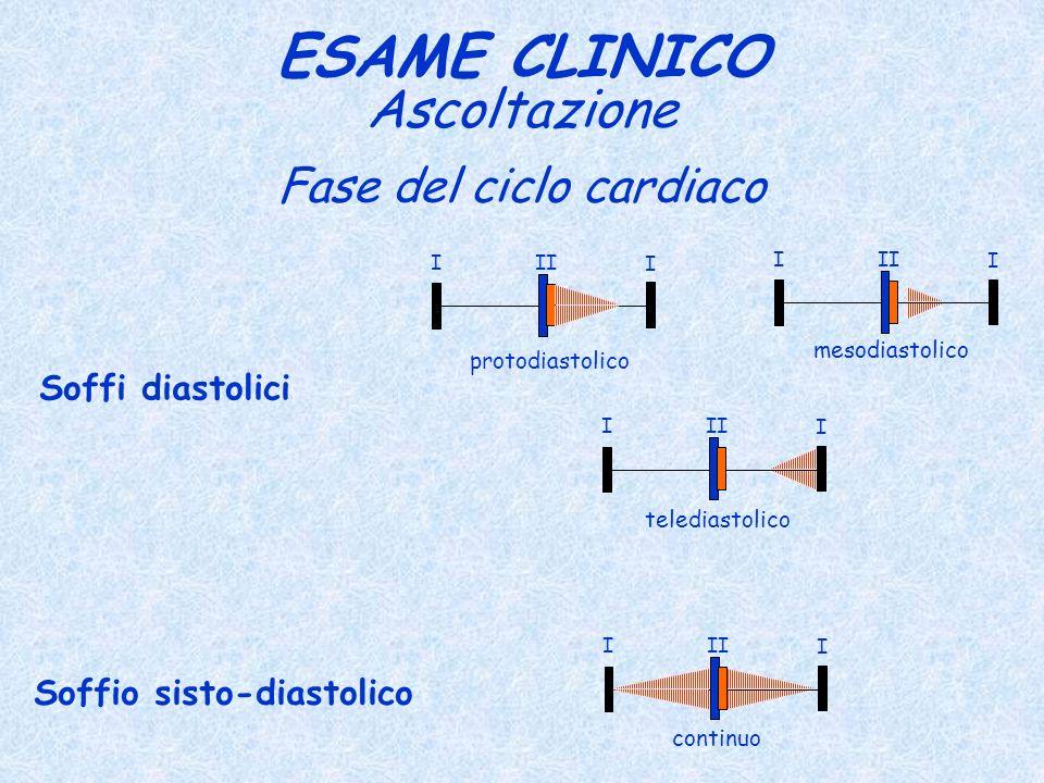 Soffio sisto-diastolico