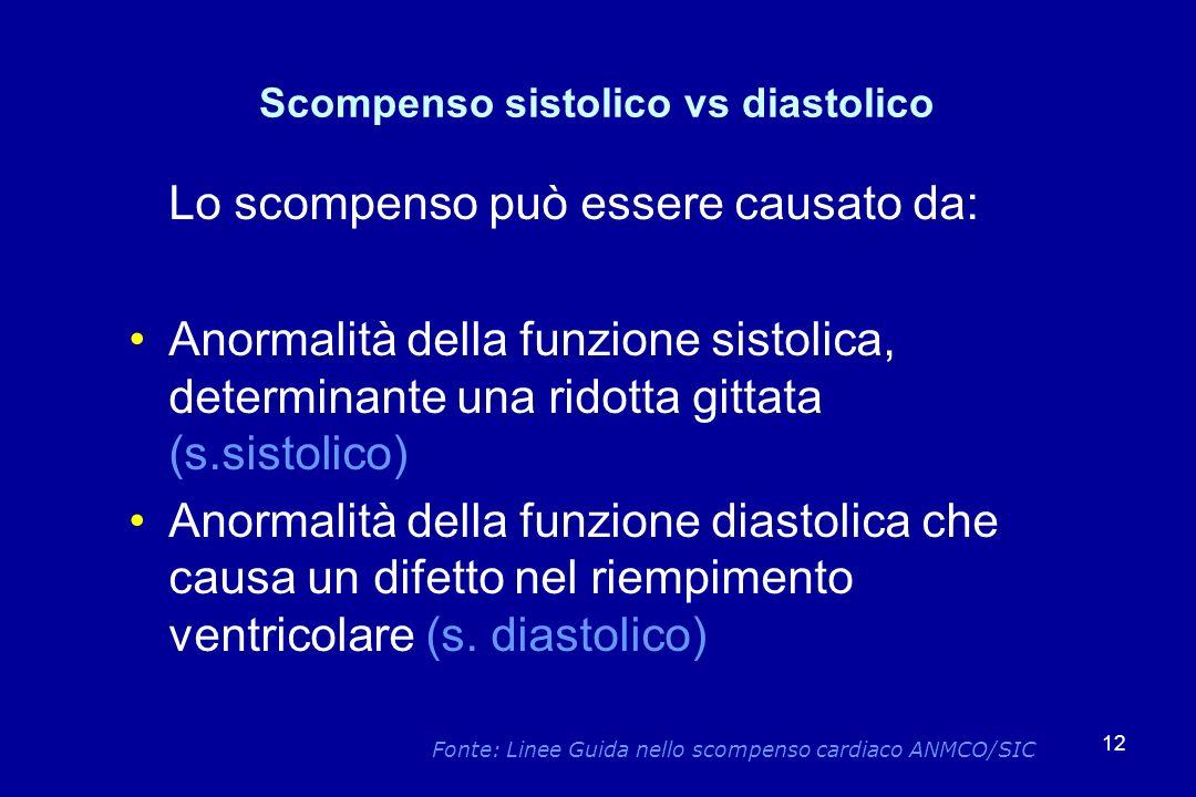 Scompenso sistolico vs diastolico