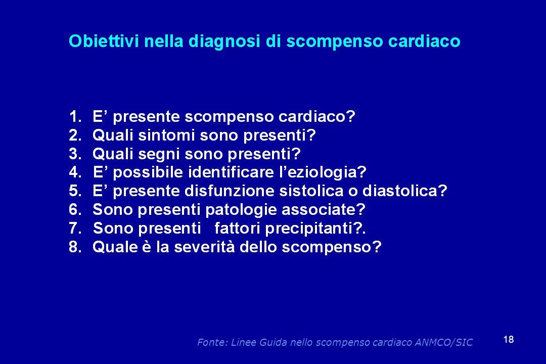 Fonte: Linee Guida nello scompenso cardiaco ANMCO/SIC