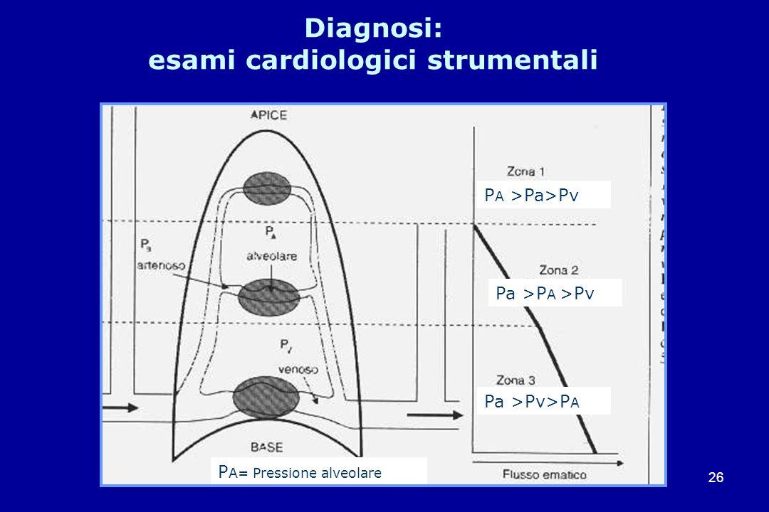 Diagnosi: esami cardiologici strumentali